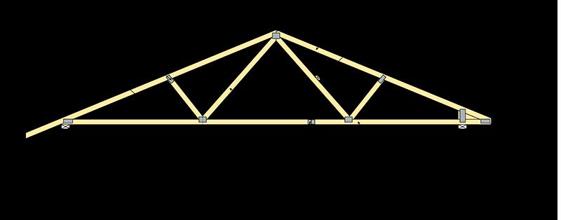 Roof Truss Measurements